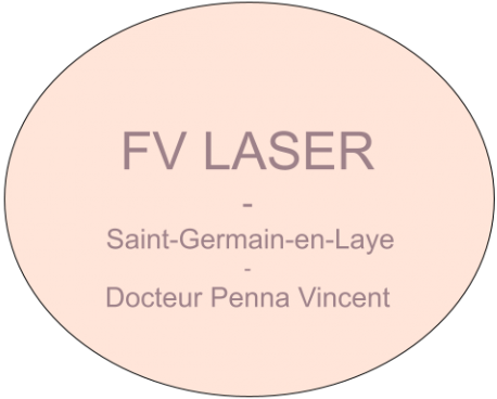 Epilation Laser- Epilation Electrique Versailles
